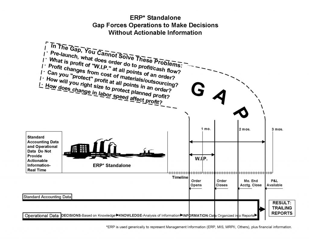 VISIO-Graphic 4-v2-Gap Callou